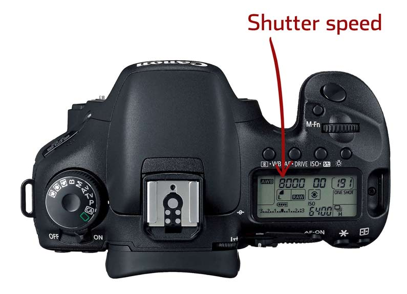 Know the speed - shutterspeed